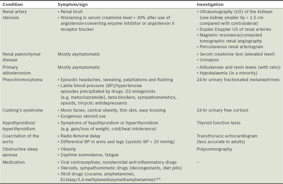 hypertension young adults investigation