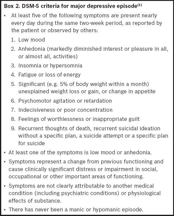 major depressive disorder criteria