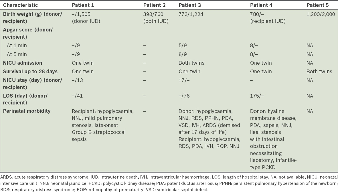 Fetoscopic laser photocoagulation in twin-to-twin