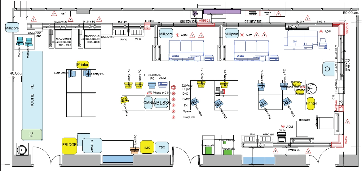 Automation and productivity in the    clinical    laboratory